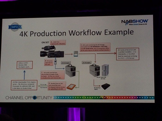 NAB2014 | 4K Production Workflow Example